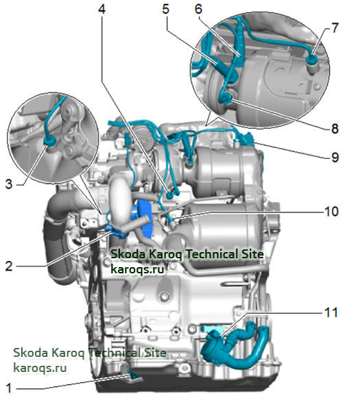 Installation location overview - Skoda Karoq engine 1.6 and 2.0 TDI from rear, vehicles with SCR system