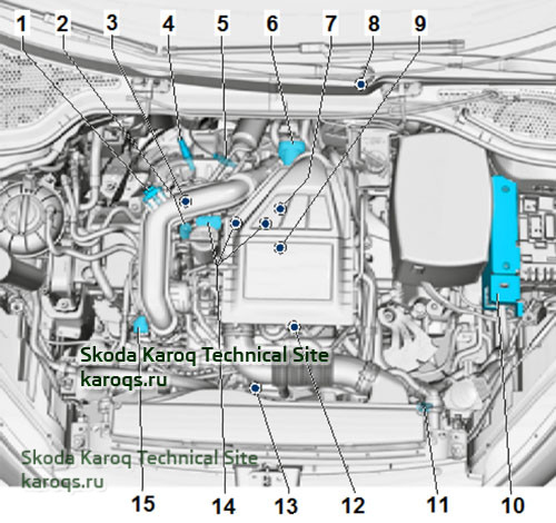 Installation location overview - engine 1,0 TSI compartment