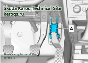 Fitting position A of the accelerator pedal module GX2