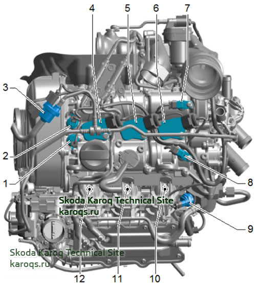 Installation location overview - engine 1,0 TSI from top