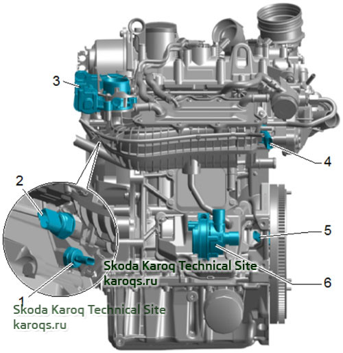 Installation overview - engine 1,0 TSI from front