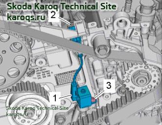 location-overview-tdi-skoda-karoq-08.jpg