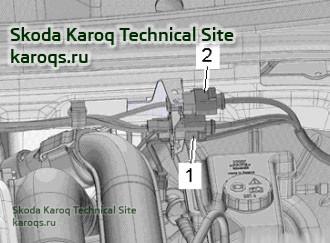 location-overview-1-5-tsi-skoda-karoq-02.jpg