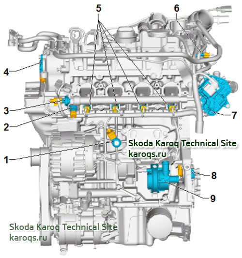 location-overview-1-5-tsi-skoda-karoq-04.jpg