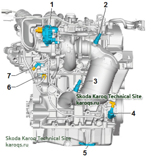 Installation overview: engine 1.5 TSI from rear