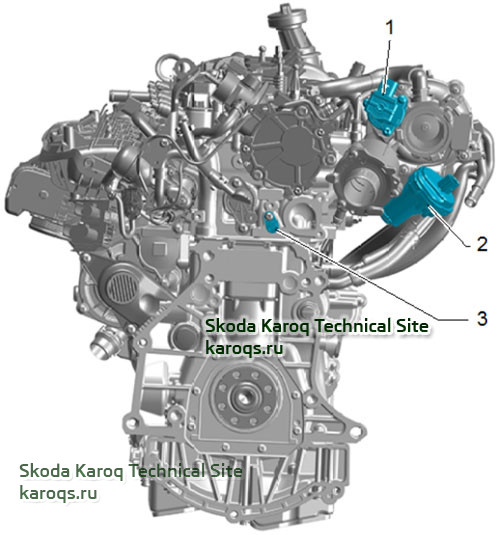 location-overview-2-0-tsi-skoda-karoq-04.jpg