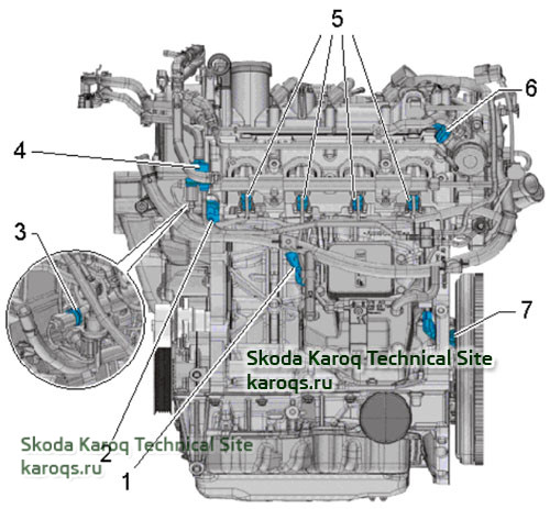 Installation overview - engine 1.4 TSI (CZCA, CZDA, CZEA) from front