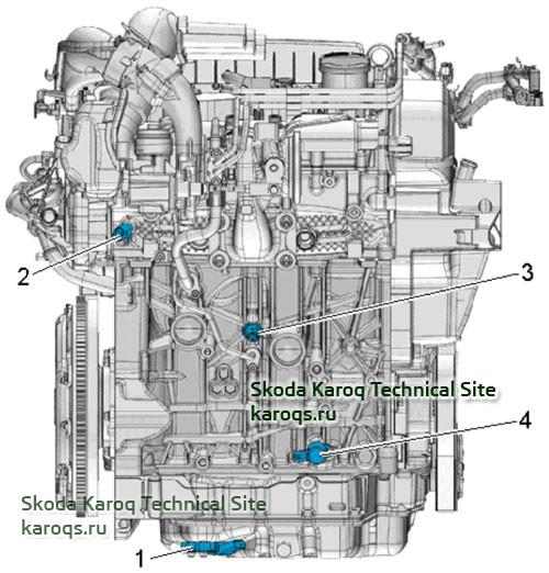Installation overview - engine 1.4 TSI (CZCA, CZDA, CZEA) from rear