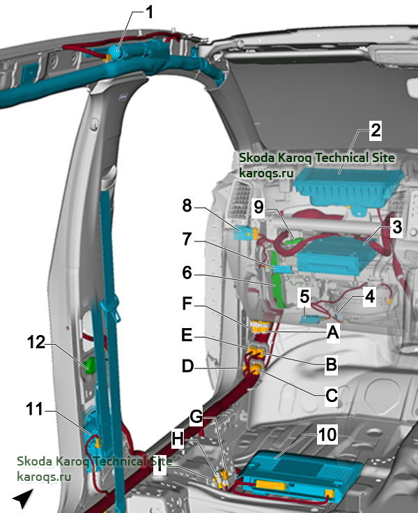 Fitting location control units, connectors, sensors Skoda Karoq