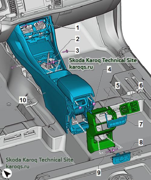 Снятие центральной консоли и подлокотника в Шкода Карок
