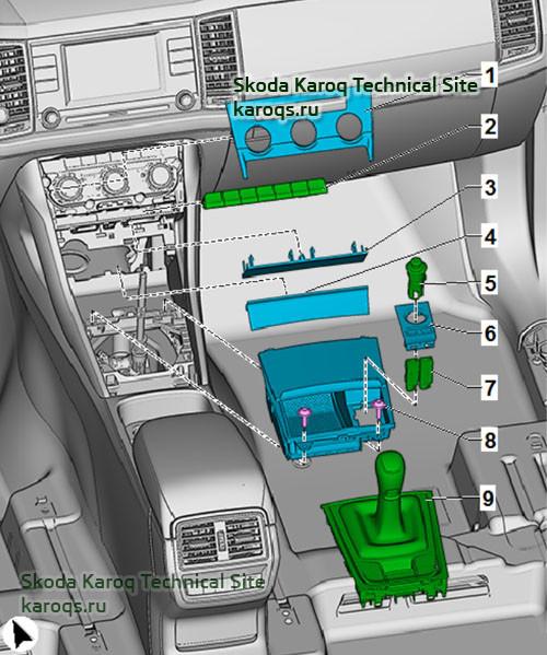 centre-consile-skoda-karoq-06.jpg