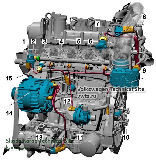 1.4l petrol engine CZCA, CZDA, CZEA, DJVA, from front
