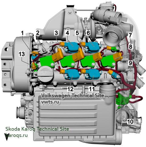 1.4l petrol engine CZCA, CZDA, CZEA, DJVA, from above