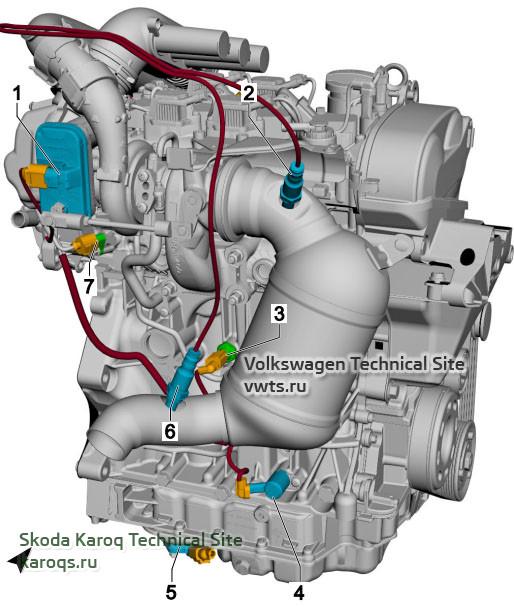 1.4l petrol engine CZCA, CZDA, CZEA, DJVA, from rear