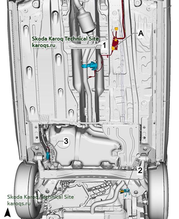 Расположение электронных компонентов Skoda Karoq