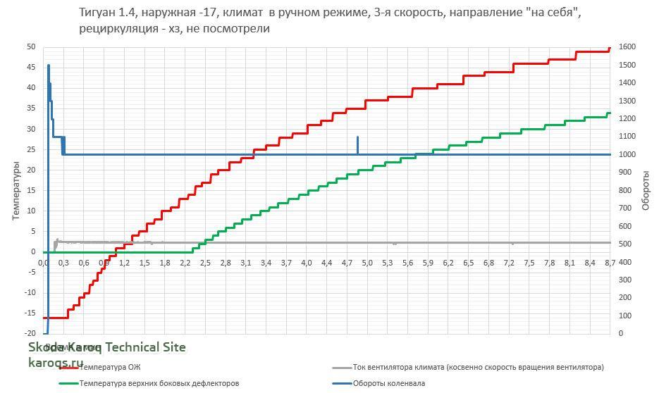 Прогрев1.4.JPG