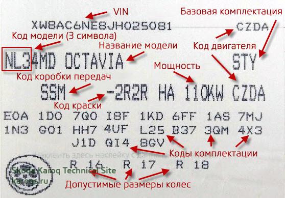 Коды комплектации Шкода Карок (номера PR)