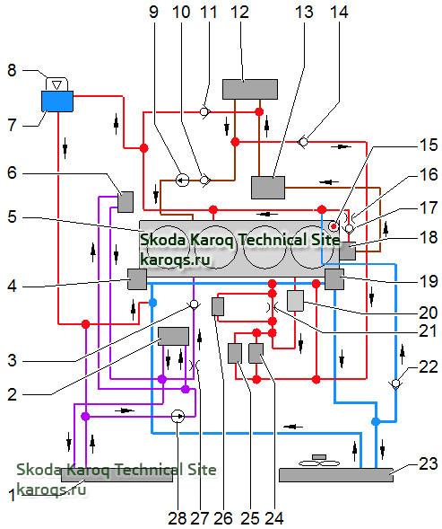 skoda-karoq-sistema-ohlazhdeniya-11882.jpg