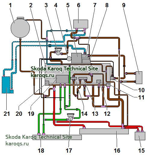 skoda-karoq-sistema-ohlazhdeniya-11041.jpg