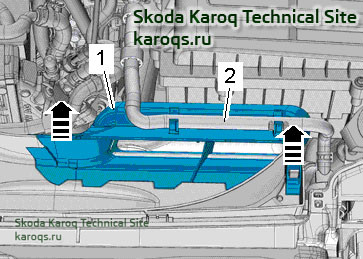 skoda-karoq-2310659.jpg