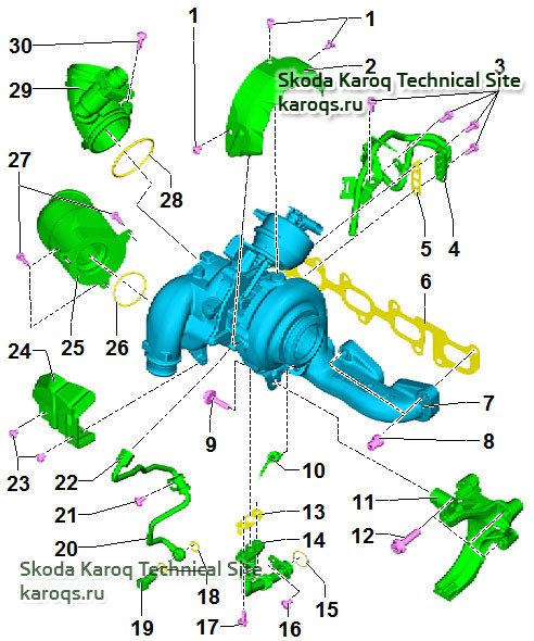 skoda-karoq-2110748.jpg