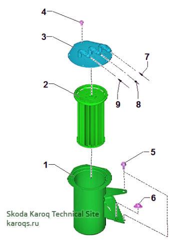 Топливная система дизельного двигателя Шкода Карок