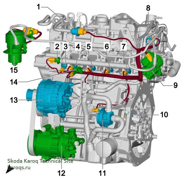 engine-dada-skoda-karoq-01.jpg