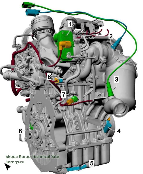 engine-chzj-skoda-karoq-03.jpg