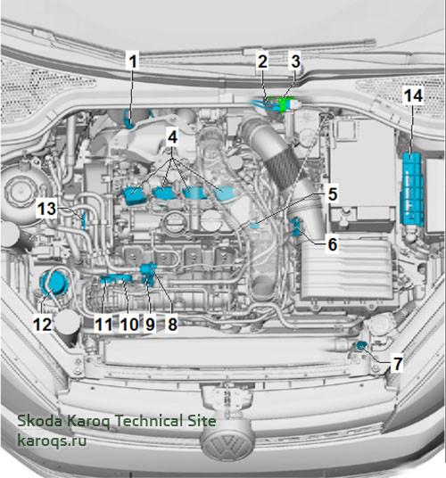 Система впрыска топлива двигателя DADA 1,5 л TSI