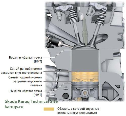sistema-vpryska-bosch-mg1-03.jpg