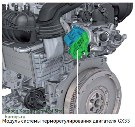 Модуль системы терморегулирования двигателя GX33