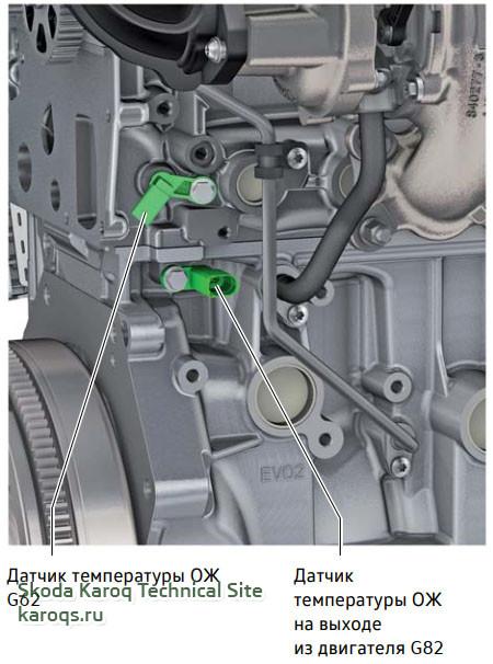 Датчик температуры ОЖ на выходе из двигателя G82