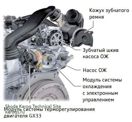 Насос ОЖ с модулем системы терморегулирования двигателя GX33