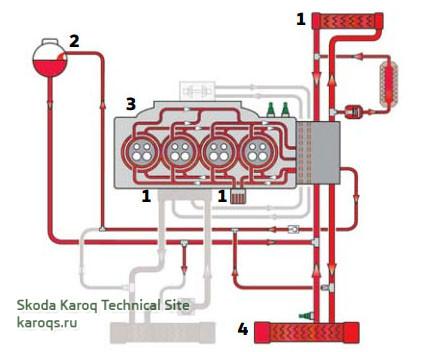 cooling-1-5-tsi-dada-06.jpg