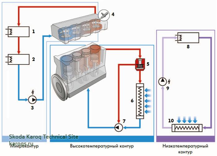 Система охлаждения дизельного двигателя 2,0 и 1,6 л.