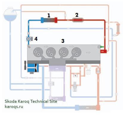 Микроконтур системы охлаждения дизельного двигателя 2,0 и 1,6 л.