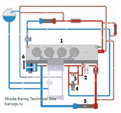 Высокотемпературный контур системы охлаждения дизельного двигателя 2,0 и 1,6 л.