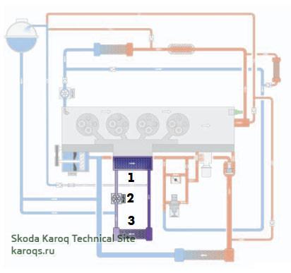 Низкотемпературный контур системы охлаждения дизельного двигателя 2,0 и 1,6 л.