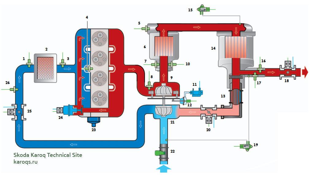 systema-upravleniya-diesel-dvigatel-02.jpg
