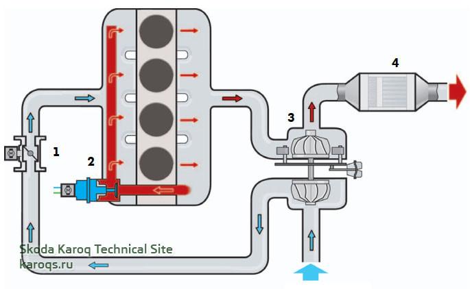 systema-upravleniya-diesel-dvigatel-05.jpg