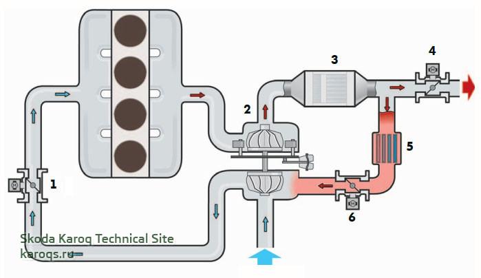 systema-upravleniya-diesel-dvigatel-07.jpg