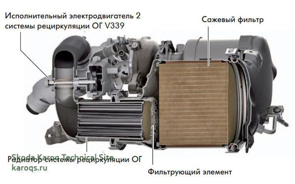 Модуль рециркуляции ОГ