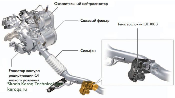 systema-upravleniya-diesel-dvigatel-09.jpg