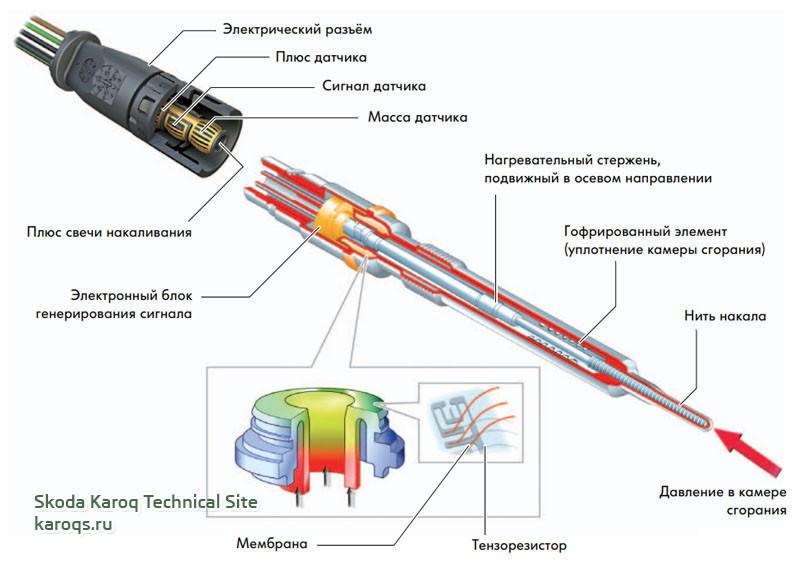 systema-upravleniya-diesel-dvigatel-18.jpg