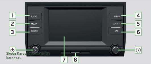 Мультимедийная система Swing (MIB 2 GP Entry Plus)