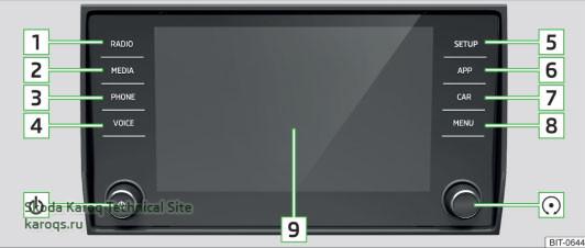 Мультимедийная система Bolero (MIB 2 Standard Plus)