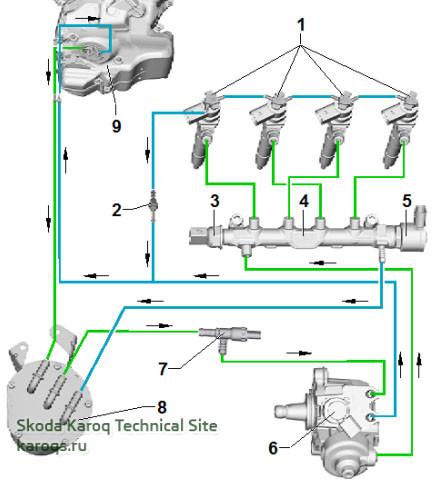 Схема топливной системы дизельных двигателей 2,0 TDI и 1,6 TDI